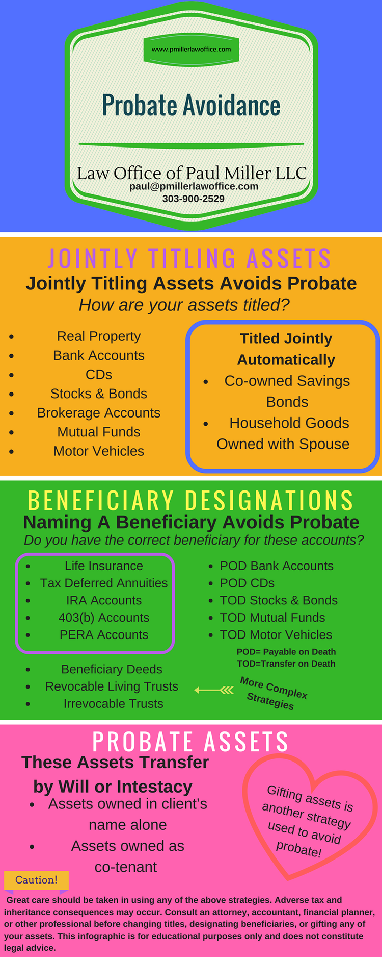 foto How to Avoid Probate